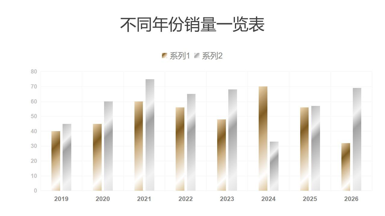 金属质感不同年份数据对比柱状图PPT图表