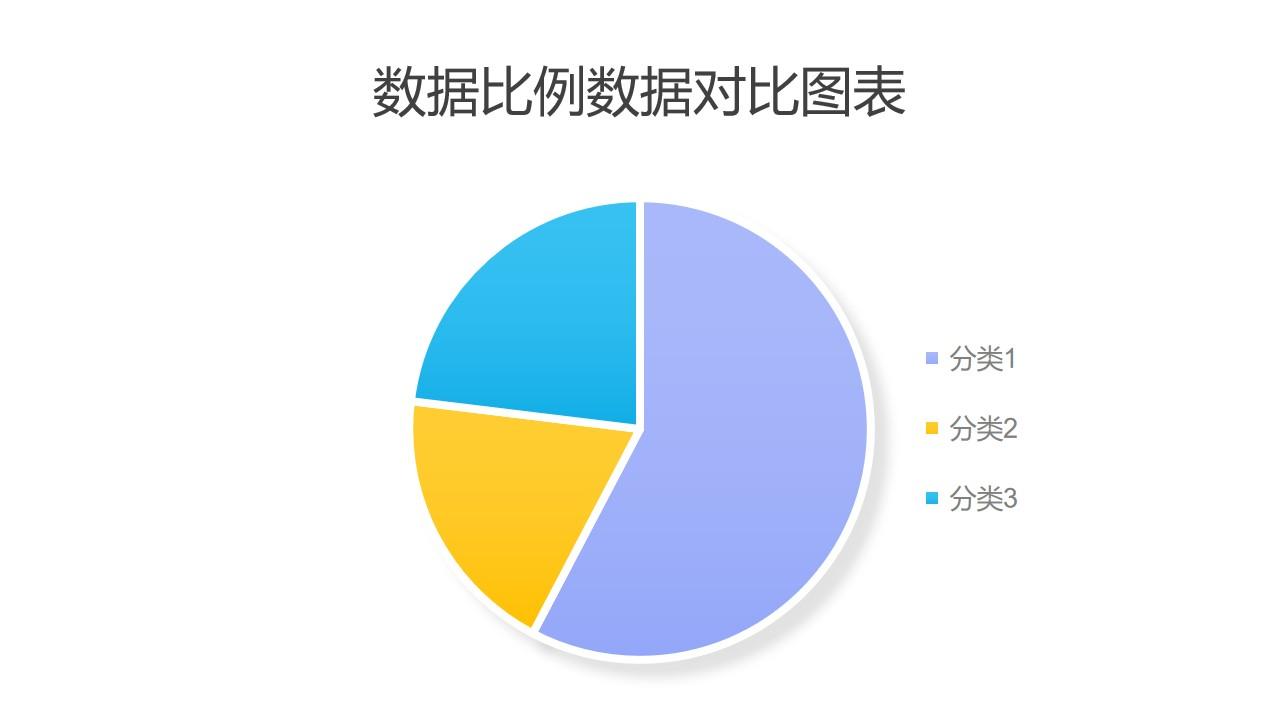 三类数据比例对比饼图PPT图表