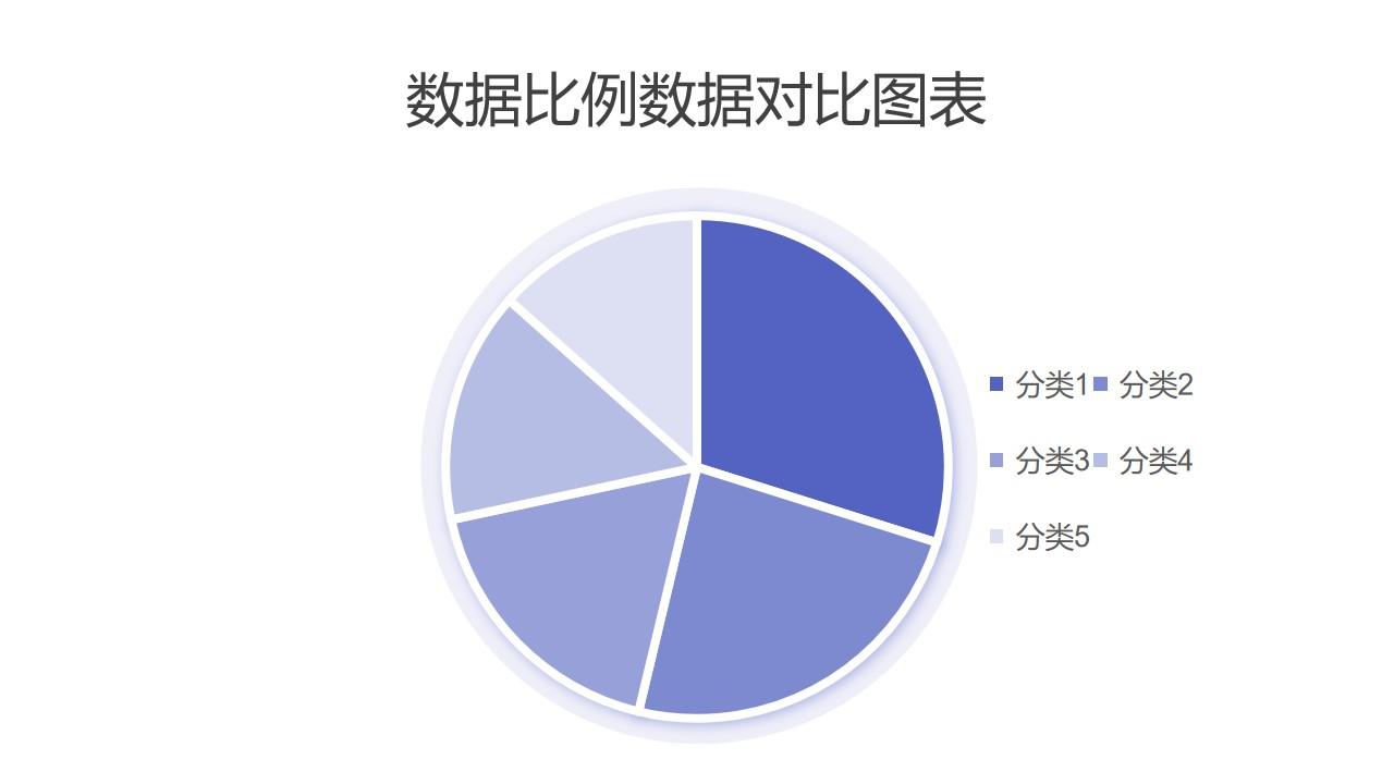 紫色五部分数据对比饼图PPT图表