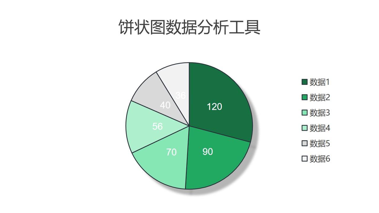 六部分占比分析绿色饼图PPT图表