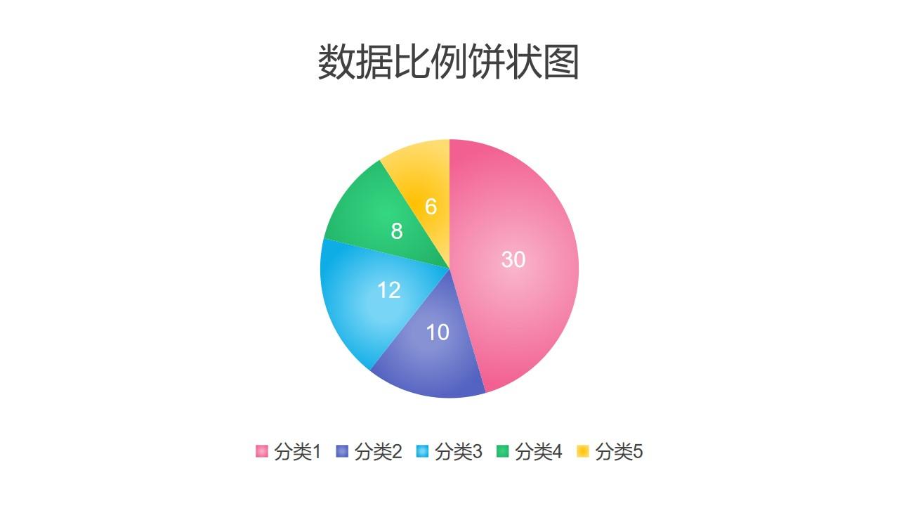 5部分数据对比饼状图PPT图表