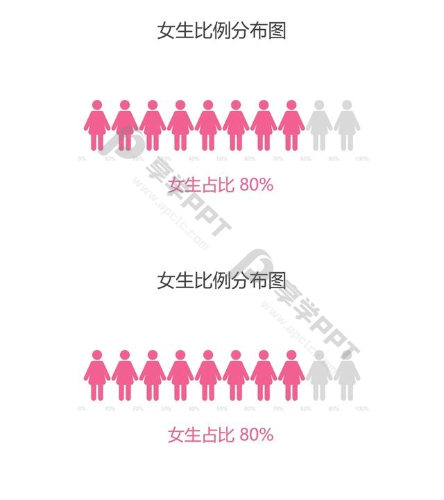 粉色女生比例分布图PPT图表长图
