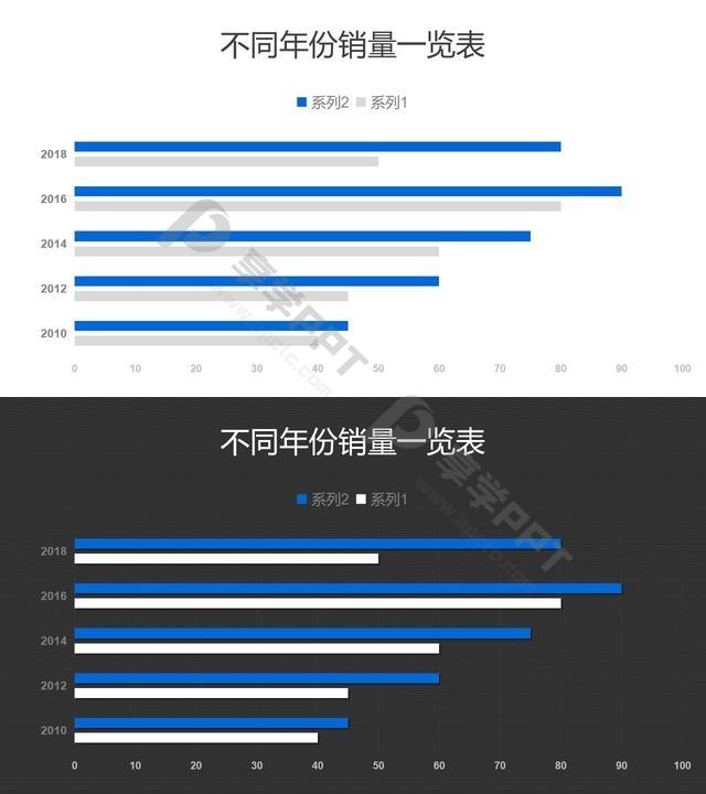 蓝白两组数据对比条形图PPT图表长图