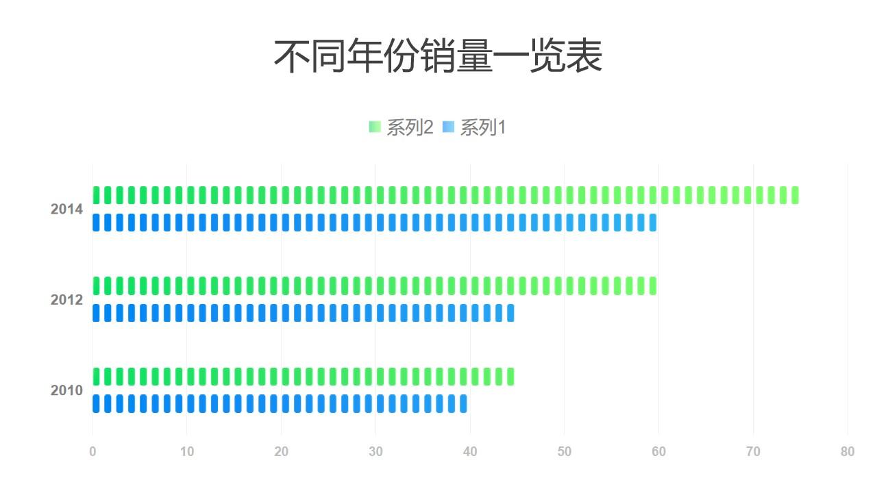 蓝绿2组数据对比条形图PPT图表