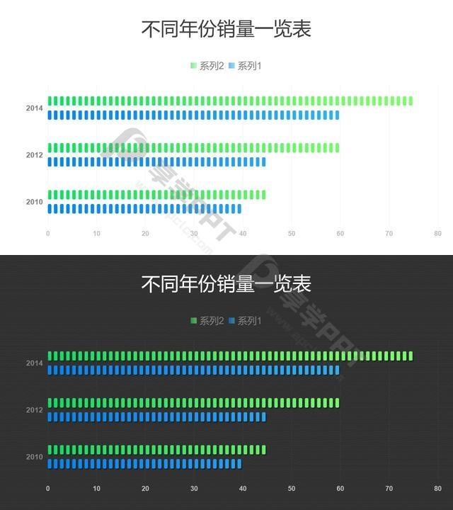 蓝绿2组数据对比条形图PPT图表长图