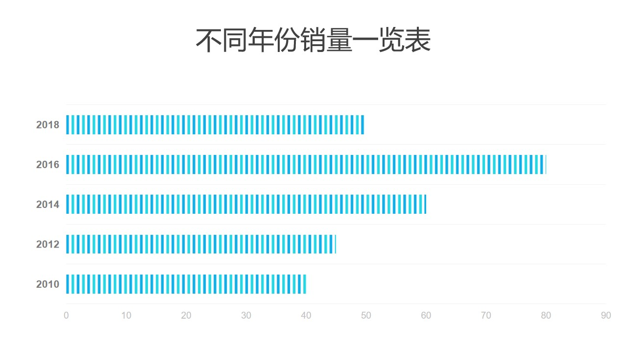 蓝色不同年份销量统计条形图PPT图表