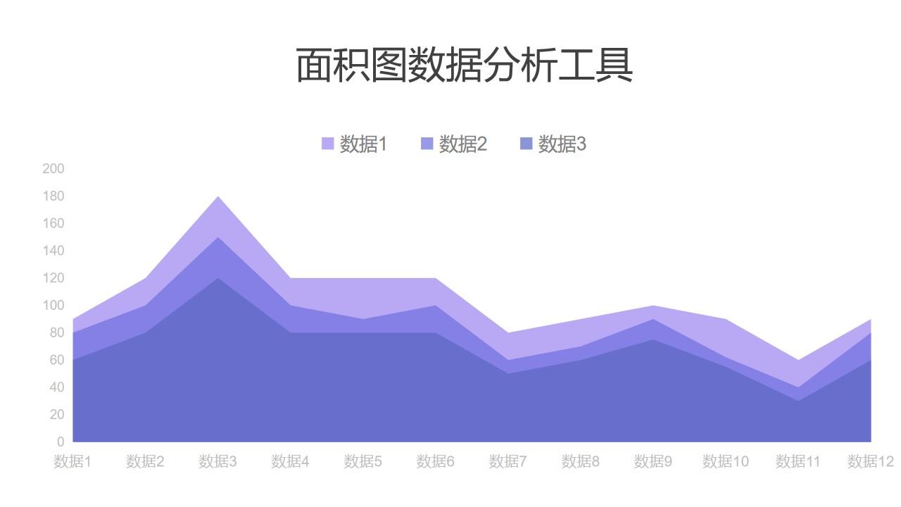 紫色面积图三组数据分析PPT图表
