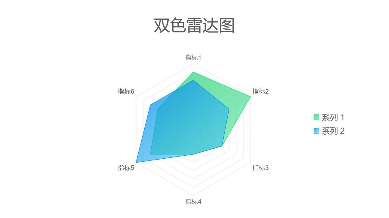 蓝绿双色雷达图PPT图表