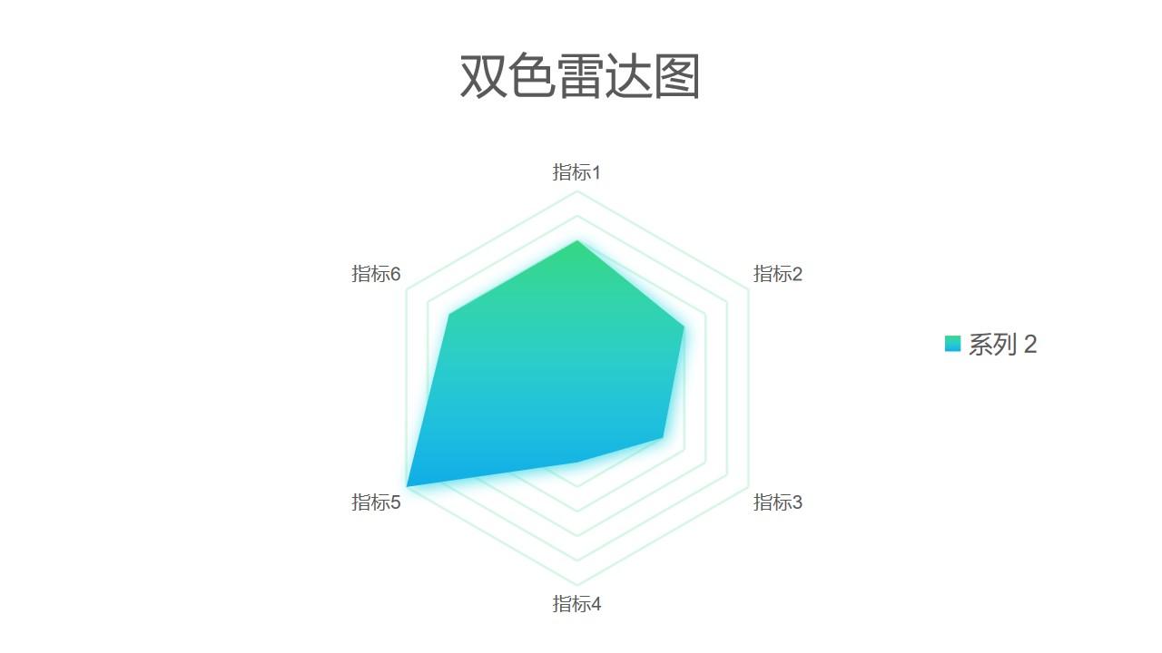 蓝绿渐变雷达图PPT图表