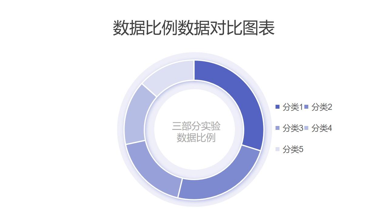 浅紫色多组比例数据分析圆环图PPT图表