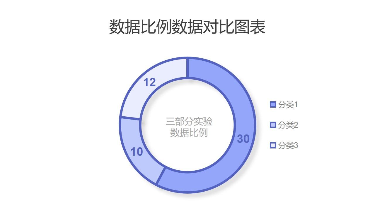 浅紫色三部分占比分析圆环图PPT图表