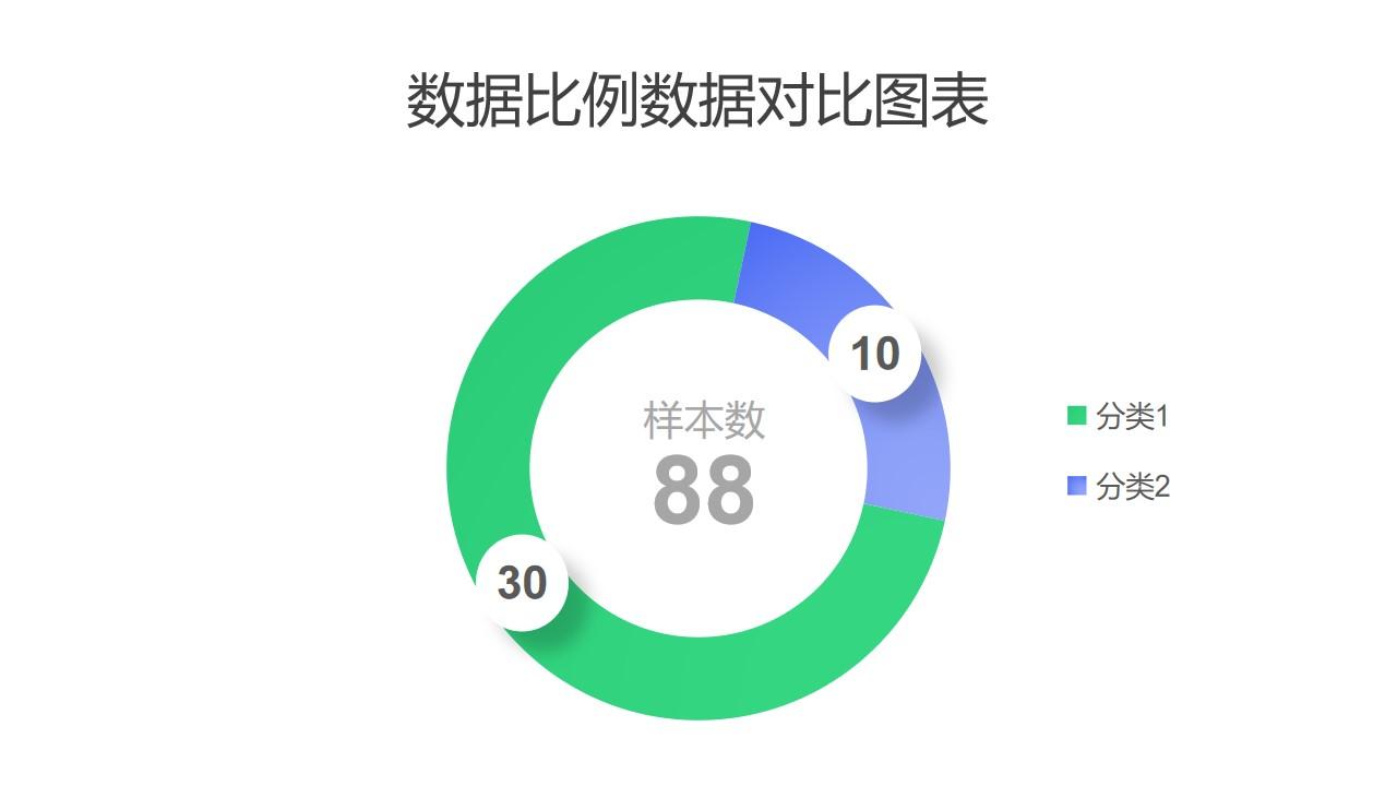 蓝绿两部分数据对比圆环图PPT图表
