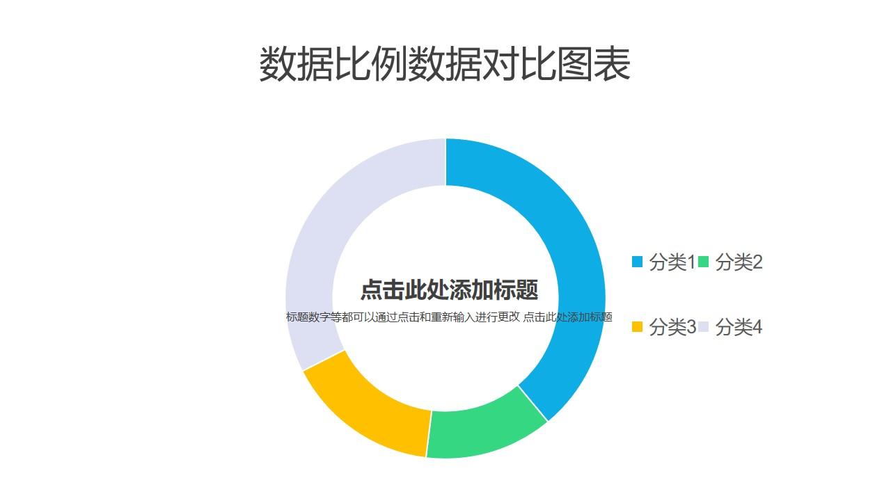 四部分比例数据分析圆环图PPT图表