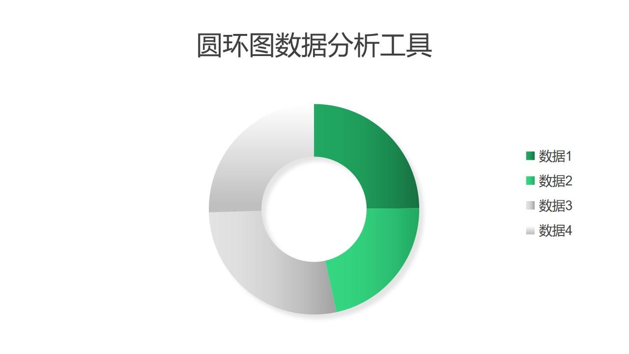 四部分圆环图数据分析PPT图表