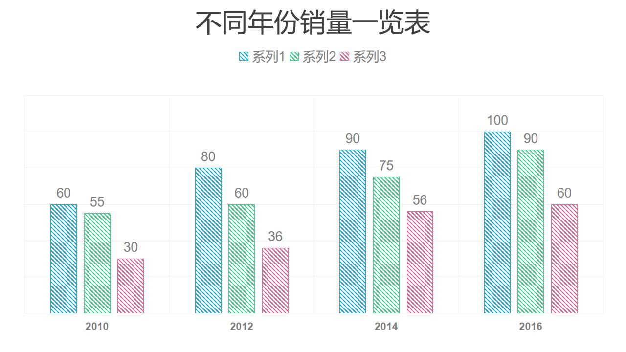 彩色简约三组数据对比柱状图数据分析PPT图表