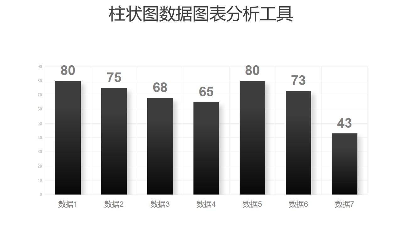 黑白简约柱状图数据分析PPT图表