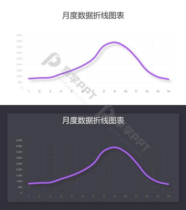 紫色简约数据趋势折线图PPT图表长图
