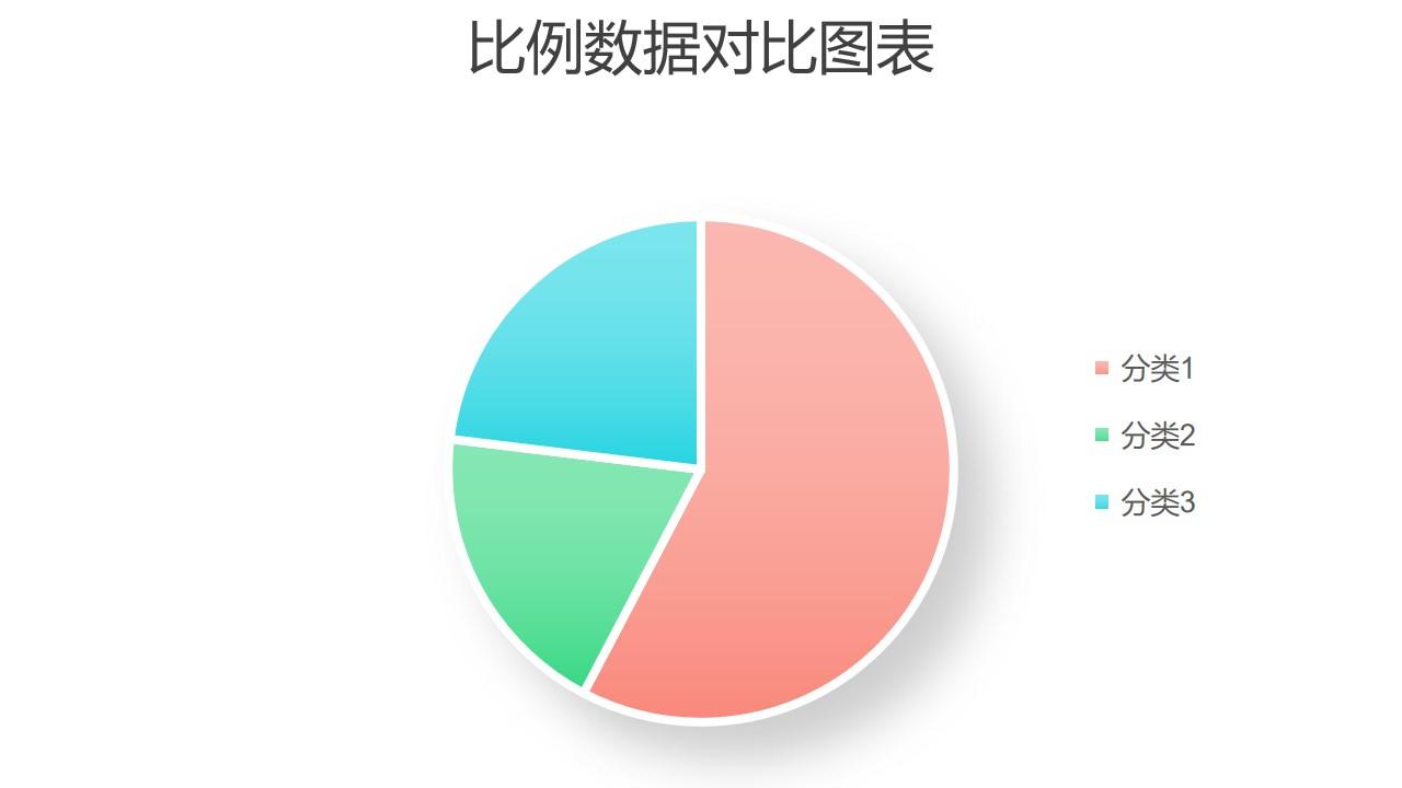 清新简约三组数据占比饼图PPT图表
