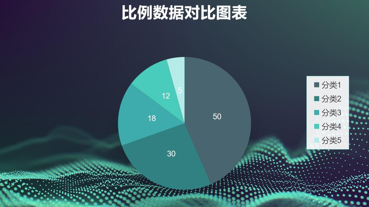 三维立体绿色五部分占比饼图PPT图表