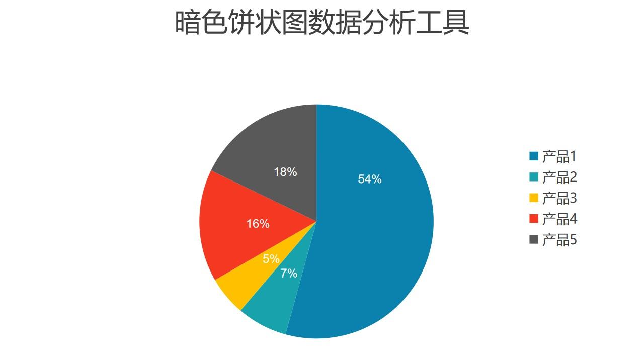 深色饼图数据比例分析PPT图表