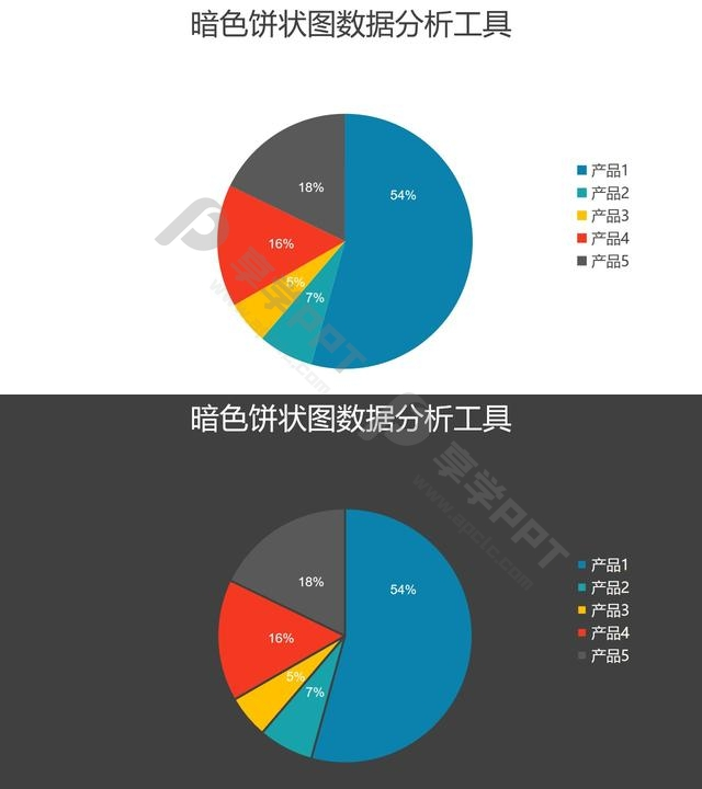 深色饼图数据比例分析PPT图表长图