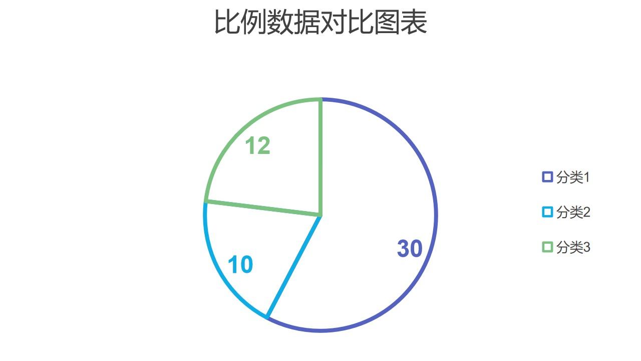 简约线条三部分比例数据占比饼图PPT图表
