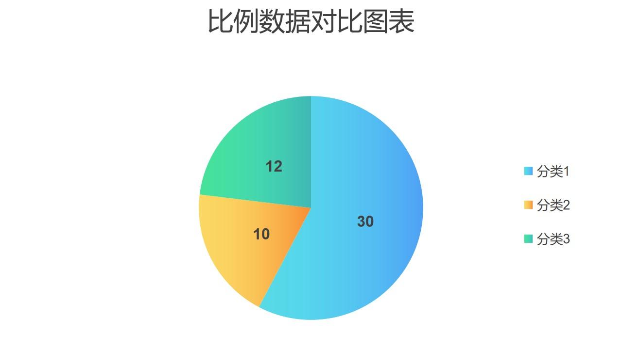 三部分比例数据占比饼图PPT图表