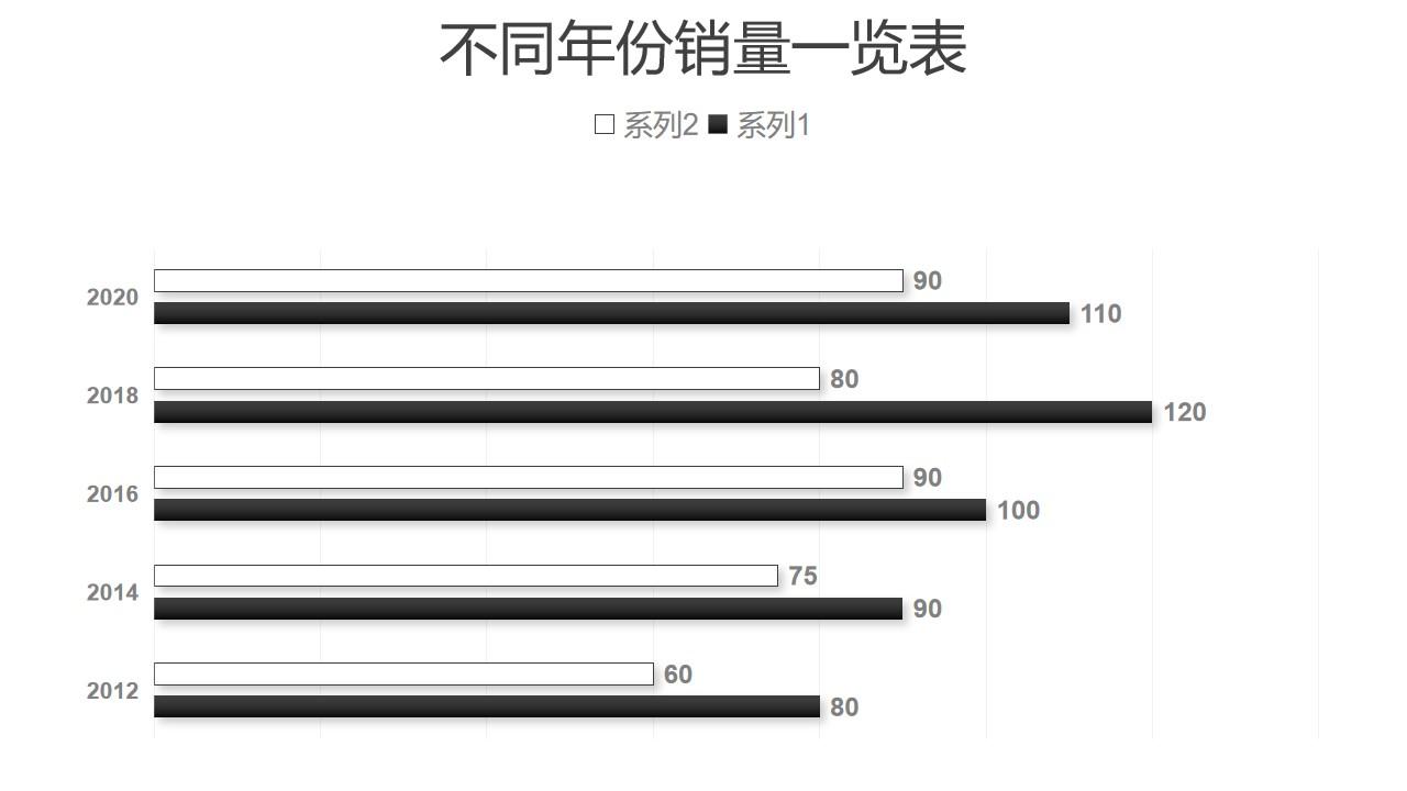 黑白简约两组数据对比条形图PPT图表