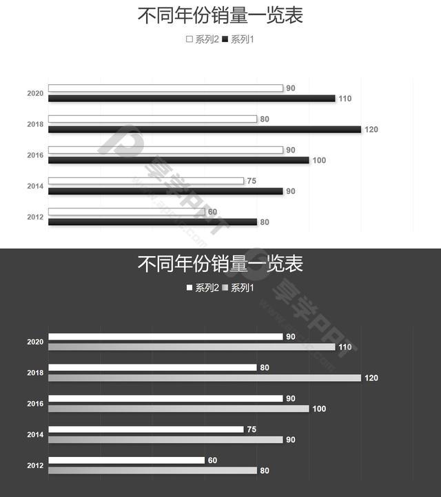黑白简约两组数据对比条形图PPT图表长图