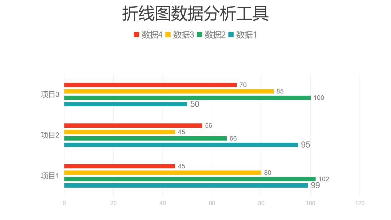 彩色条形图数据分析工具PPT图表