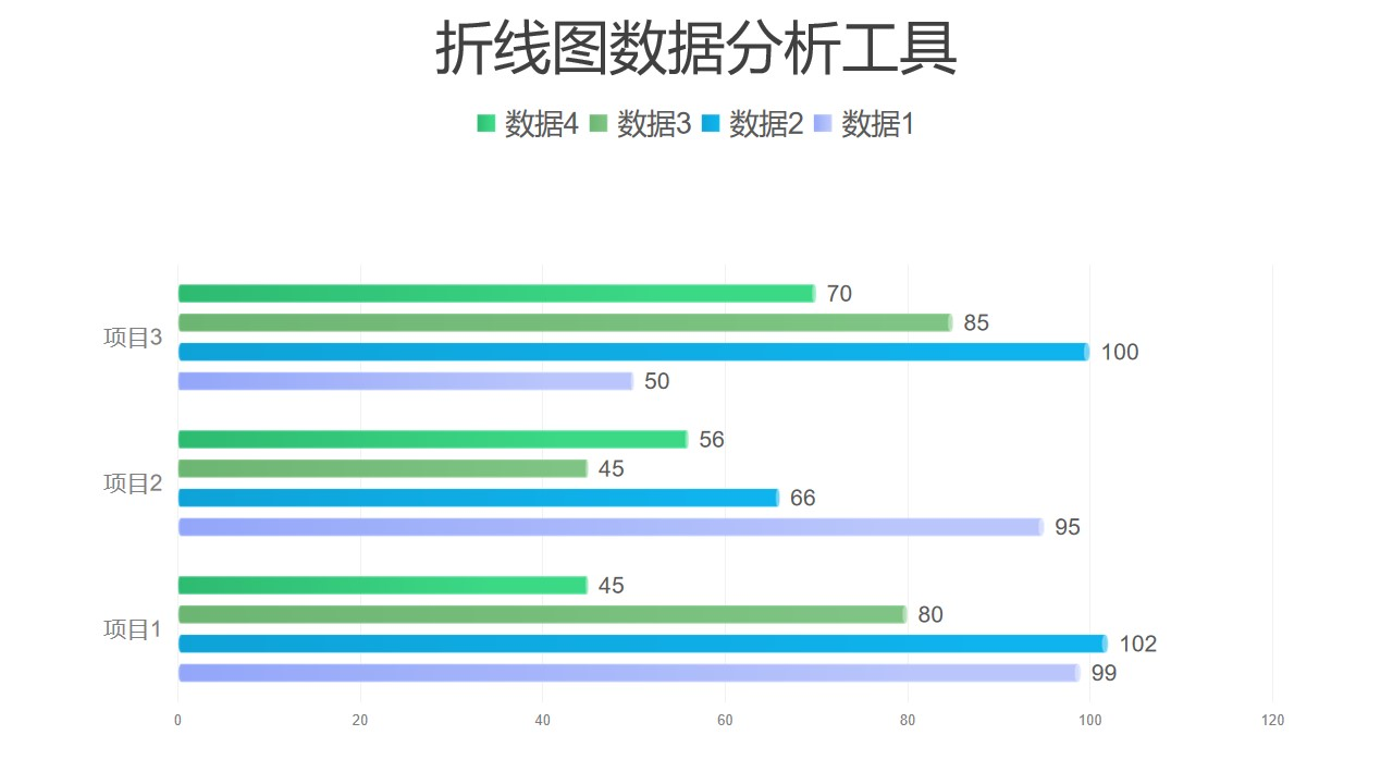四组数据对比简约条形图PPT图表