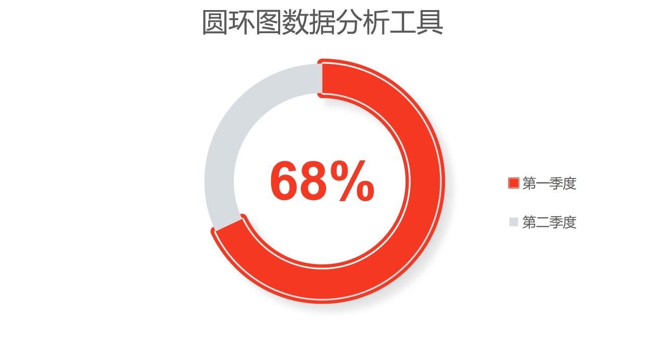 红色简约百分比圆环图数据分析工具PPT图表