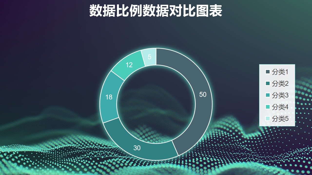 绿色立体质感圆环图数据分析工具PPT图表