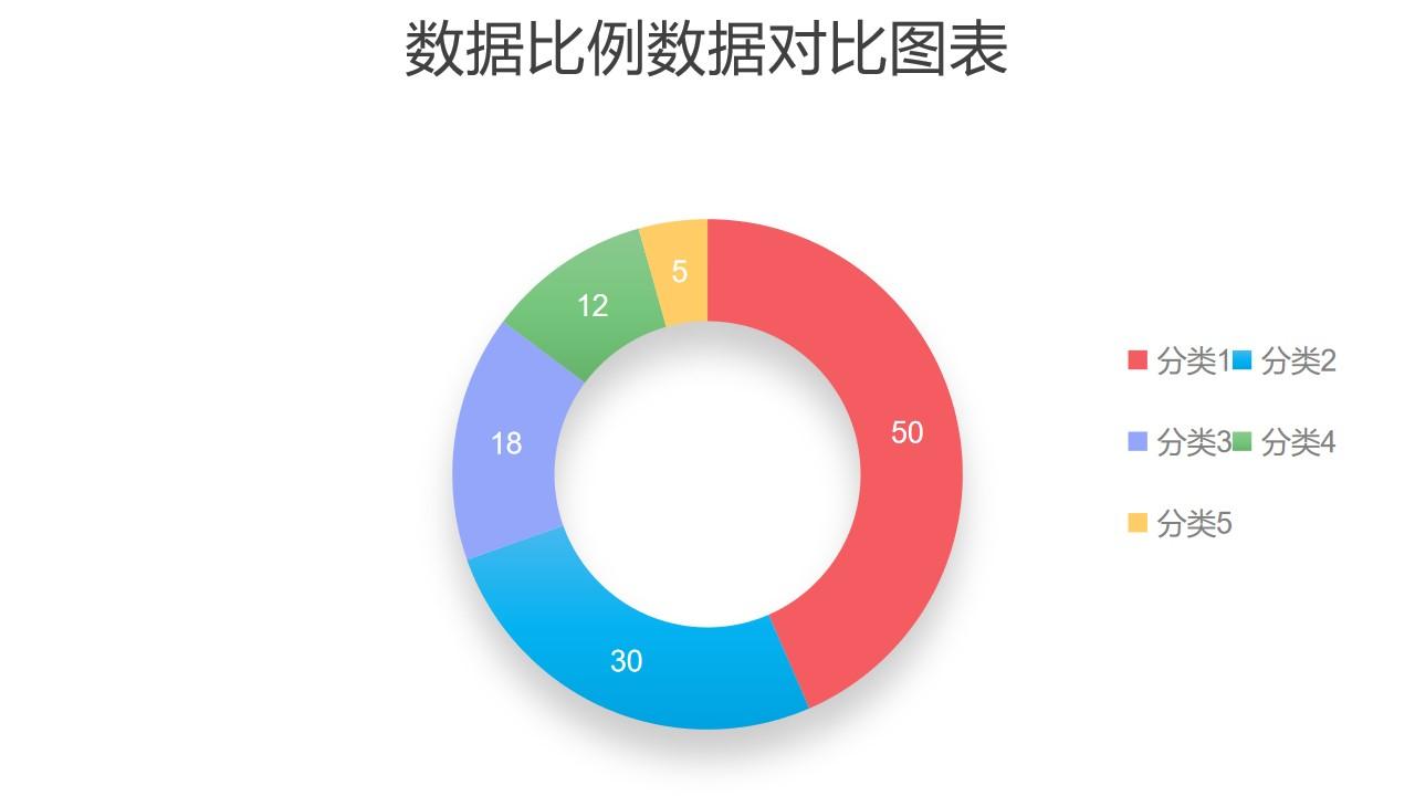 彩色圆环图数据分析工具PPT图表
