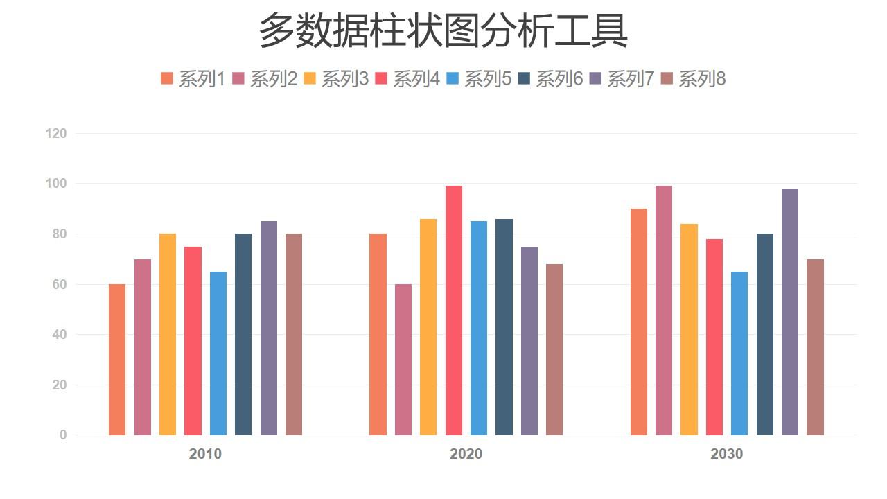 多组数据彩色柱状图分析工具PPT图表