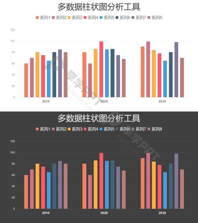 多组数据彩色柱状图分析工具PPT图表长图