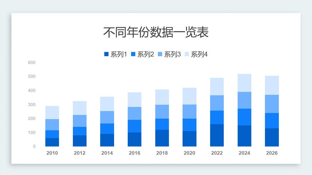 蓝色简约柱状图数据分析PPT图表