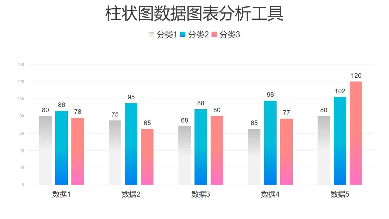 彩色渐变柱状图四组数据分析PPT图表