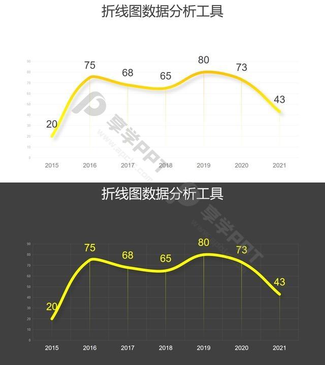 黄色简约清新折线图分析工具PPT图表长图