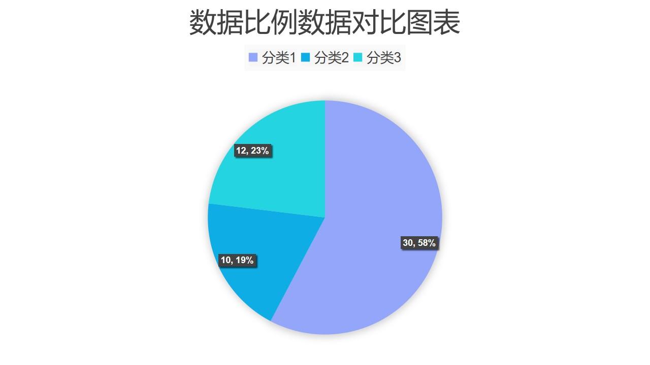 简约清新三部分占比饼图数据分析PPT图表