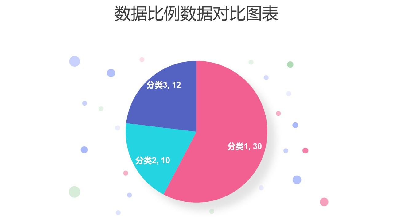 圆点三部分占比饼图数据分析工具PPT图表