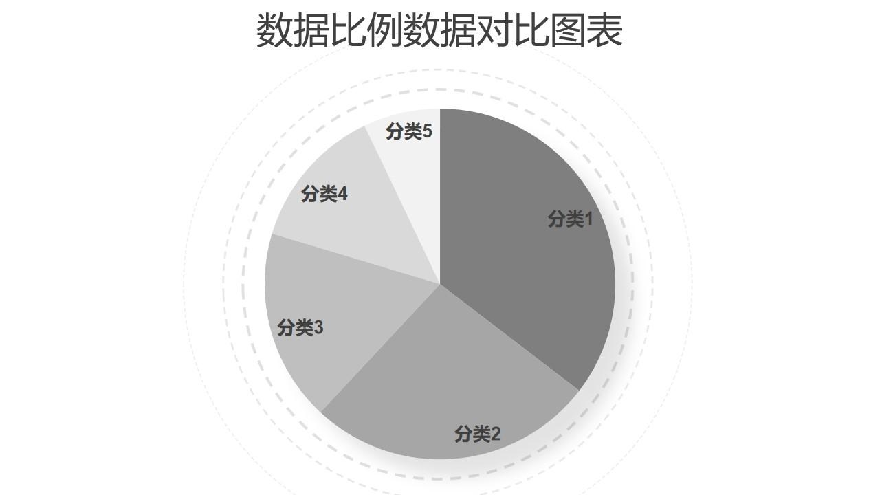灰色简约5部分对比饼图数据分析工具PPT图表