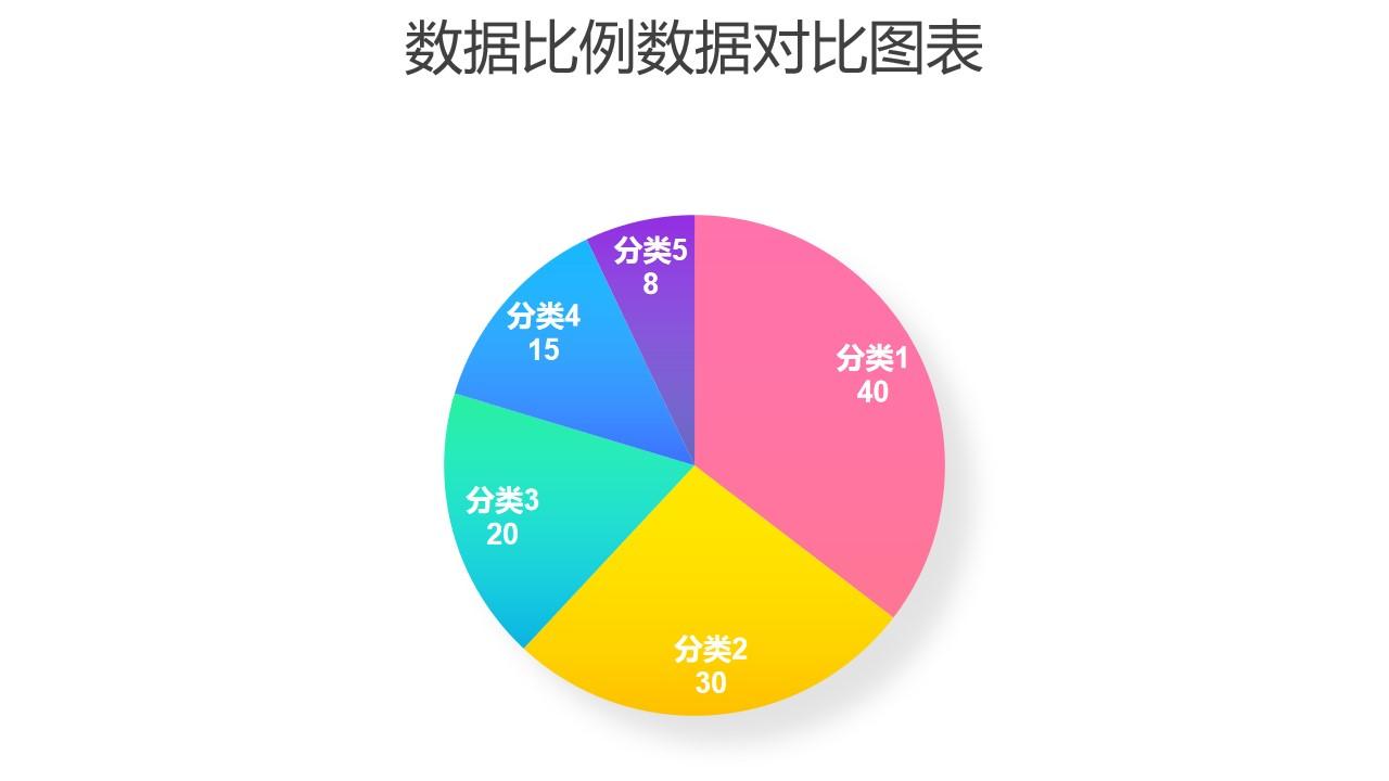 彩色5部分比例饼图数据分析工具PPT图表