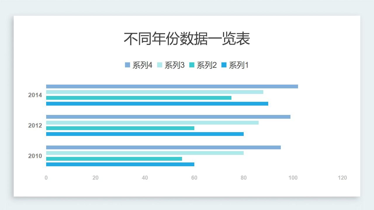 蓝色系不同年份数据一览条形图PPT图表