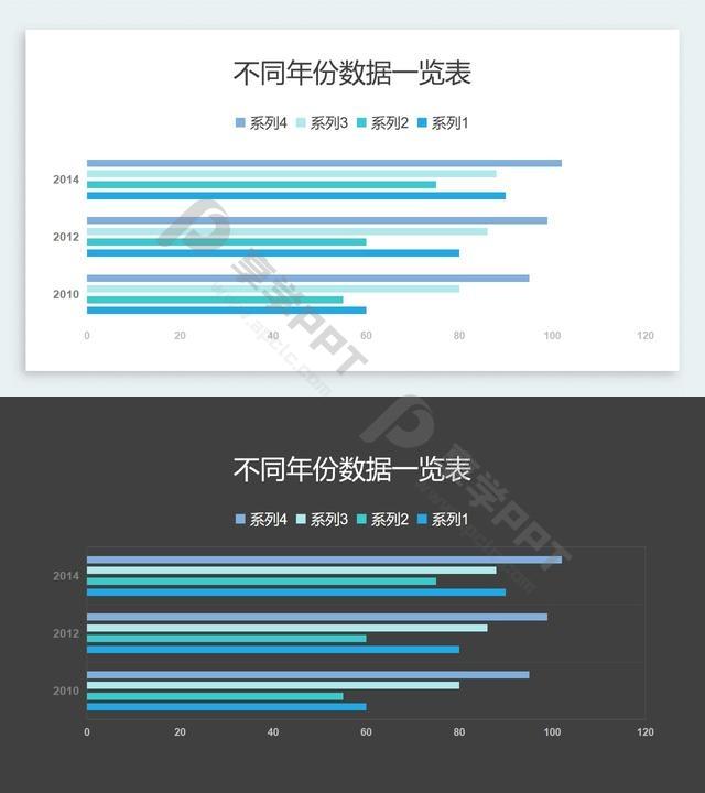 蓝色系不同年份数据一览条形图PPT图表长图