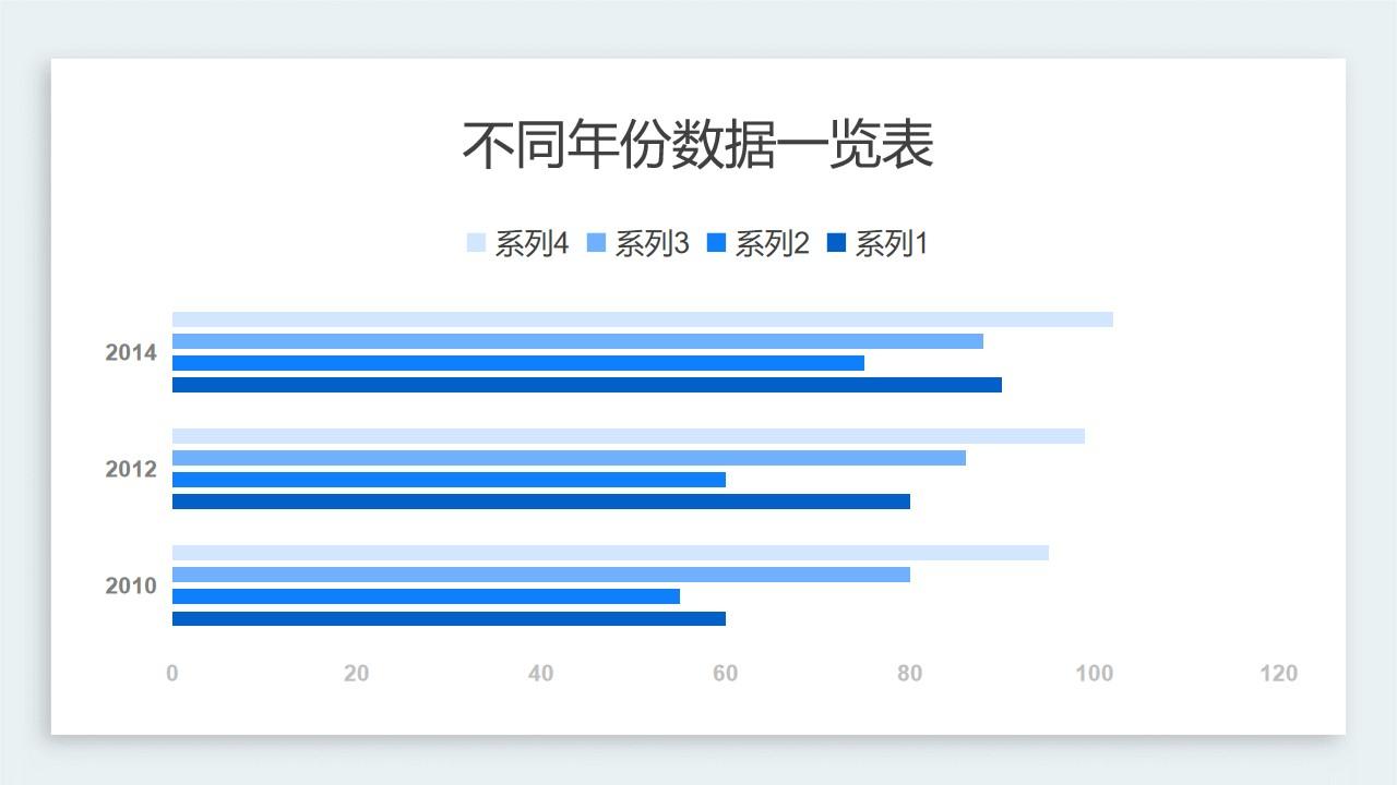 蓝色不同年份数据一览条形图PPT图表