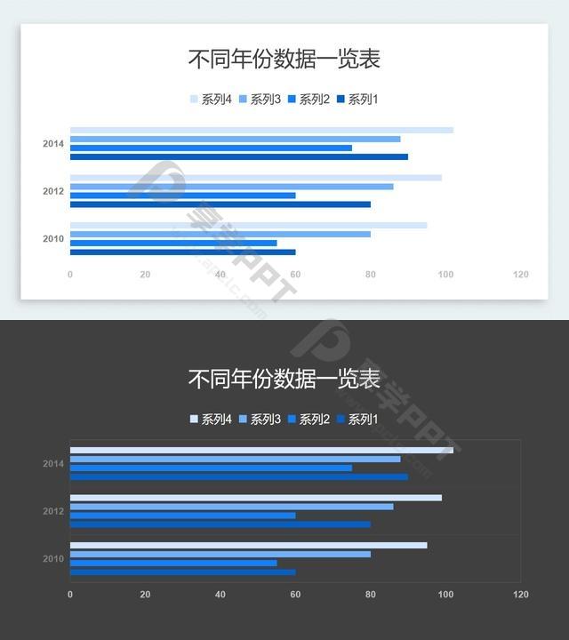 蓝色不同年份数据一览条形图PPT图表长图