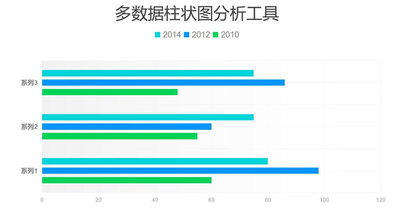 绿色多数据条形图分析工具PPT图表