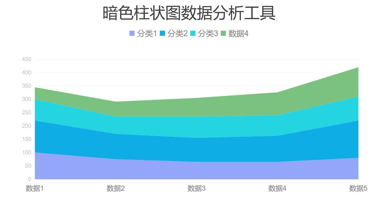 四组面积图数据分析工具PPT图表