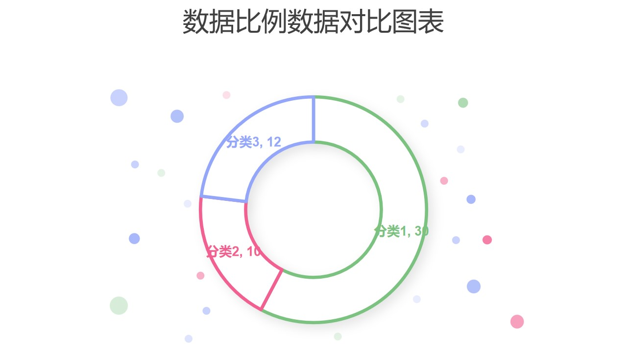 圆点气泡三组数据占比分析圆环图PPT图表